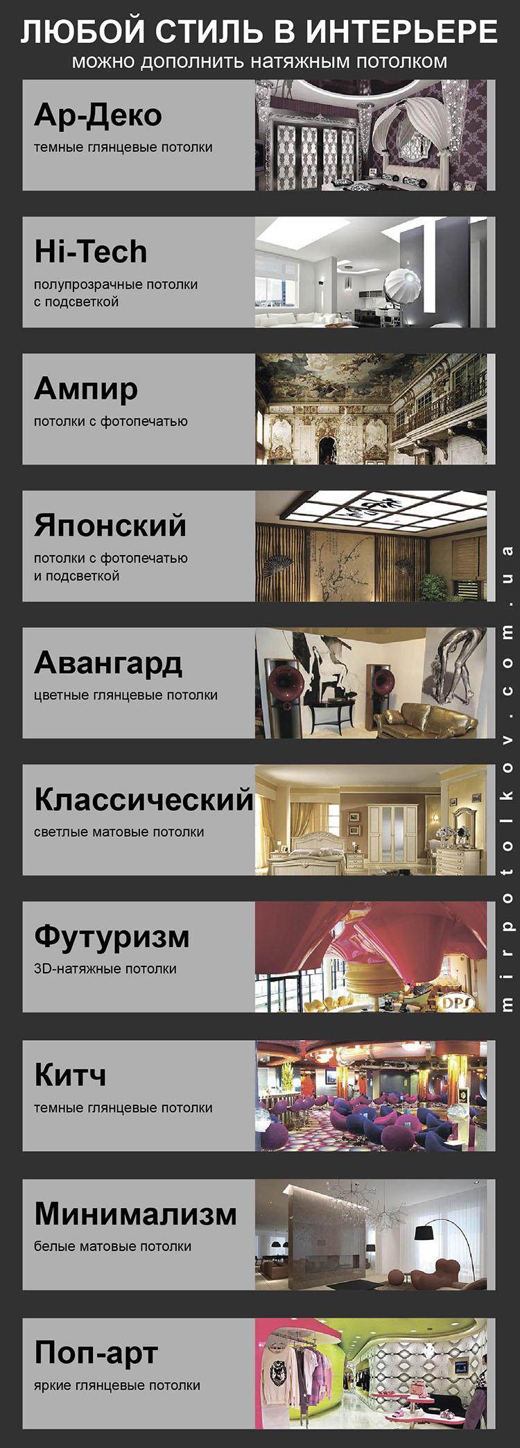 дизайна таблица интерьеров стилей